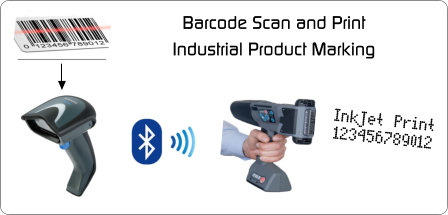 Barcode Scan and Print feature - InkJet Coder solutions