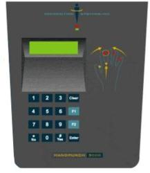 Anatomy a Handpunch 3000 Biometric Time Clock